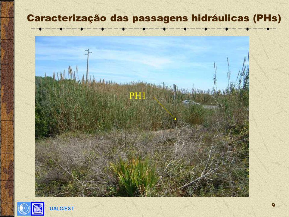 UALG/EST 9 Caracterização das passagens hidráulicas (PHs) PH1