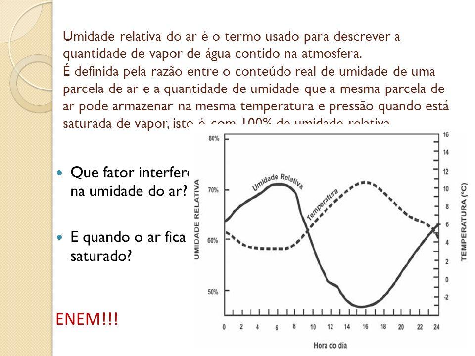 Umidade relativa do ar é o termo usado para descrever a quantidade de vapor de água contido na atmosfera. É definida pela razão entre o conteúdo real