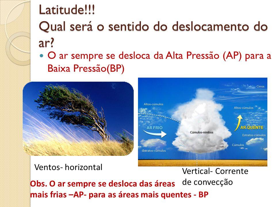 Latitude!!! Qual será o sentido do deslocamento do ar? O ar sempre se desloca da Alta Pressão (AP) para a Baixa Pressão(BP) Vertical- Corrente de conv