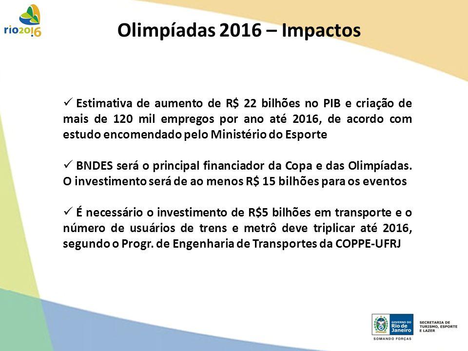 Estimativa de aumento de R$ 22 bilhões no PIB e criação de mais de 120 mil empregos por ano até 2016, de acordo com estudo encomendado pelo Ministério do Esporte BNDES será o principal financiador da Copa e das Olimpíadas.