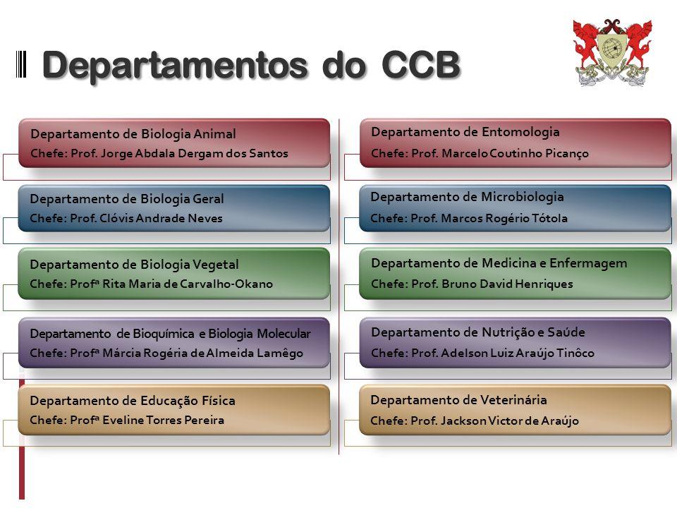 Departamentos do CCB Departamento de Biologia Animal Chefe: Prof. Jorge Abdala Dergam dos Santos Departamento de Biologia Geral Chefe: Prof. Clóvis An