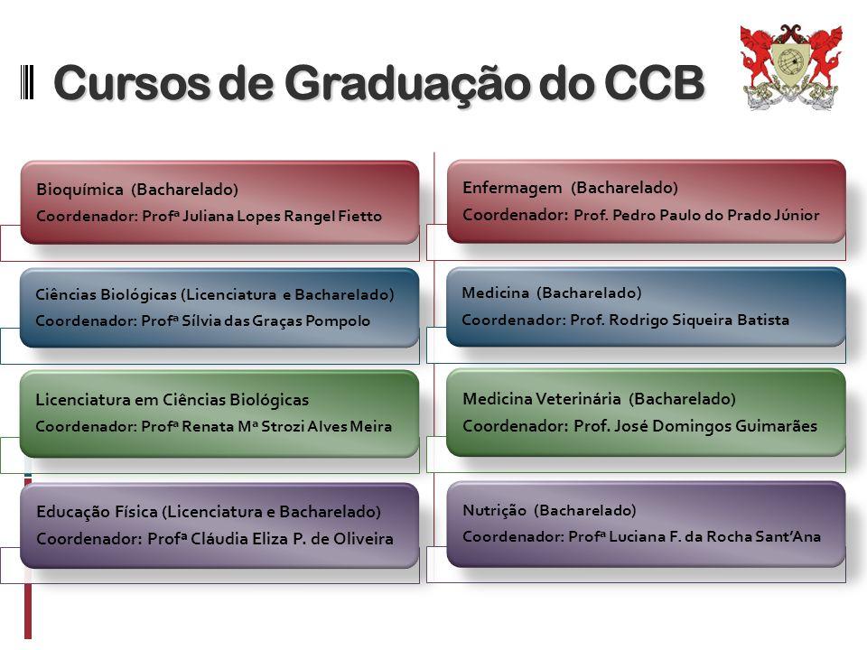 Cursos de Graduação do CCB Bioquímica (Bacharelado) Coordenador: Profª Juliana Lopes Rangel Fietto Ciências Biológicas (Licenciatura e Bacharelado) Co