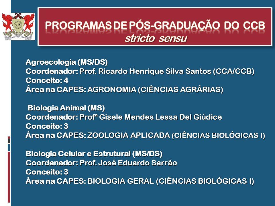 Agroecologia (MS/DS) Coordenador: Prof. Ricardo Henrique Silva Santos (CCA/CCB) Conceito: 4 Área na CAPES: AGRONOMIA (CIÊNCIAS AGRÁRIAS) Biologia Anim