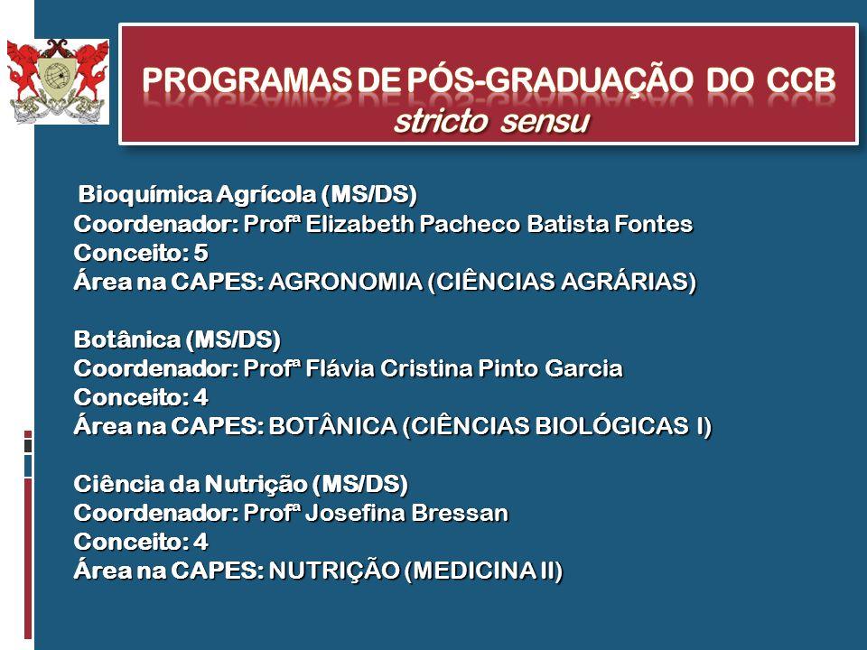 Bioquímica Agrícola (MS/DS) Bioquímica Agrícola (MS/DS) Coordenador: Profª Elizabeth Pacheco Batista Fontes Conceito: 5 Área na CAPES: AGRONOMIA (CIÊN