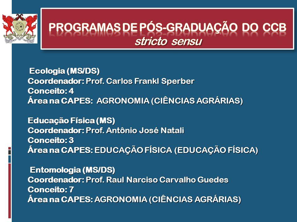 Ecologia (MS/DS) Ecologia (MS/DS) Coordenador: Prof. Carlos Frankl Sperber Conceito: 4 Área na CAPES: AGRONOMIA (CIÊNCIAS AGRÁRIAS) Educação Física (M