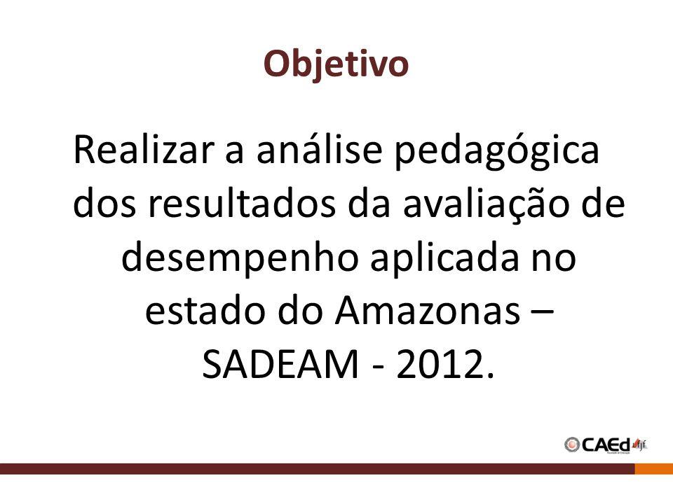 Objetivo Realizar a análise pedagógica dos resultados da avaliação de desempenho aplicada no estado do Amazonas – SADEAM - 2012.