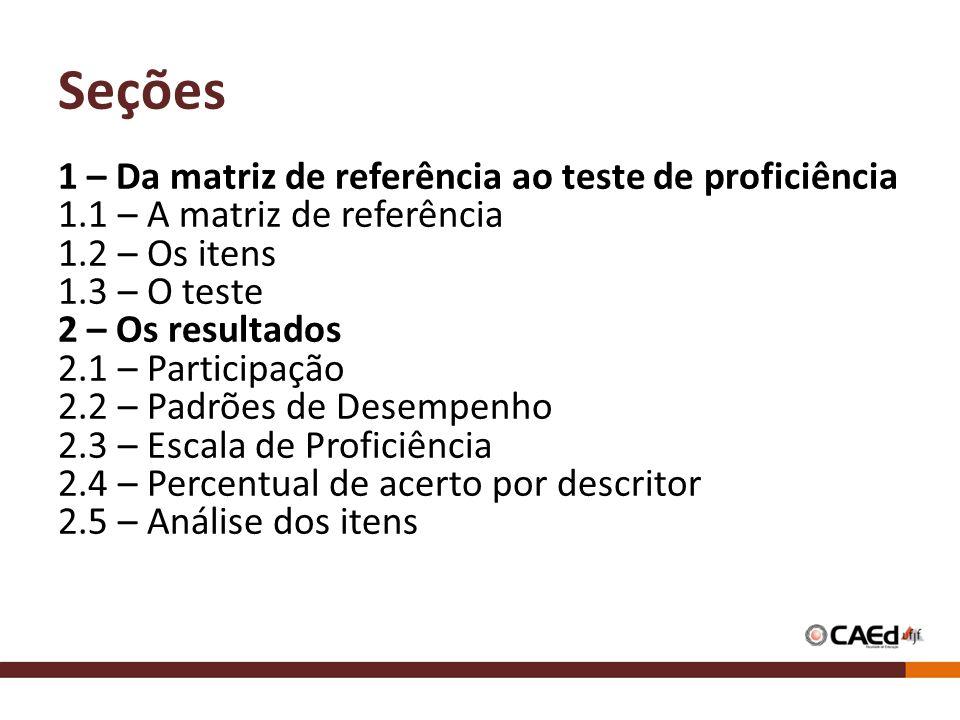Seções 1 – Da matriz de referência ao teste de proficiência 1.1 – A matriz de referência 1.2 – Os itens 1.3 – O teste 2 – Os resultados 2.1 – Participação 2.2 – Padrões de Desempenho 2.3 – Escala de Proficiência 2.4 – Percentual de acerto por descritor 2.5 – Análise dos itens