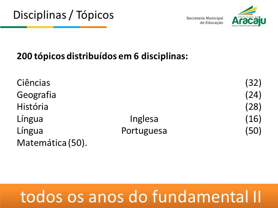 200 tópicos distribuídos em 6 disciplinas: Ciências (32) Geografia (24) História (28) Língua Inglesa (16) Língua Portuguesa (50) Matemática (50).