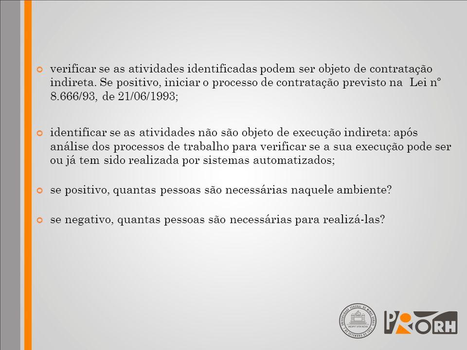 verificar se as atividades identificadas podem ser objeto de contratação indireta. Se positivo, iniciar o processo de contratação previsto na Lei nº 8