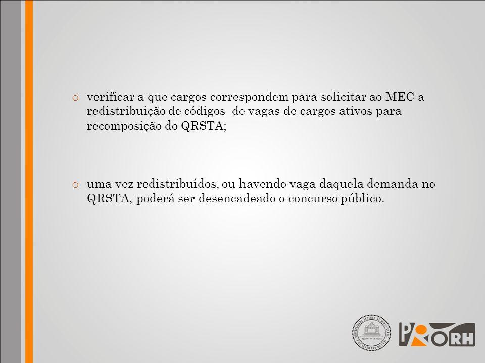 o verificar a que cargos correspondem para solicitar ao MEC a redistribuição de códigos de vagas de cargos ativos para recomposição do QRSTA; o uma ve