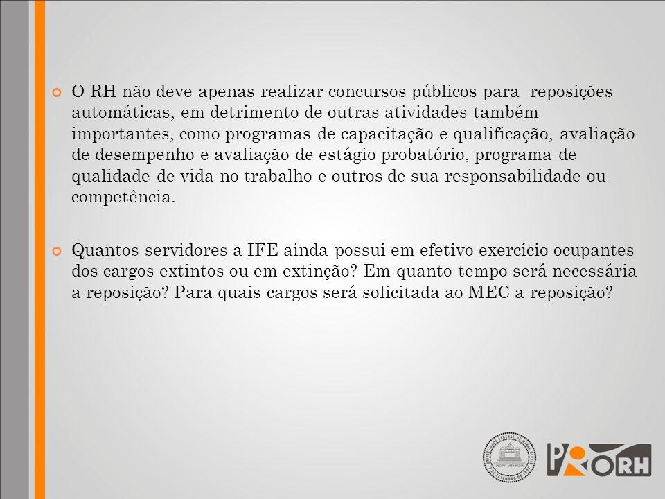 O RH não deve apenas realizar concursos públicos para reposições automáticas, em detrimento de outras atividades também importantes, como programas de