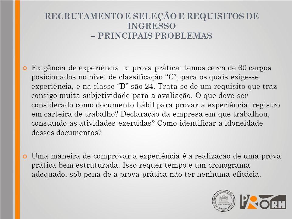 RECRUTAMENTO E SELEÇÃO E REQUISITOS DE INGRESSO – PRINCIPAIS PROBLEMAS Exigência de experiência x prova prática: temos cerca de 60 cargos posicionados