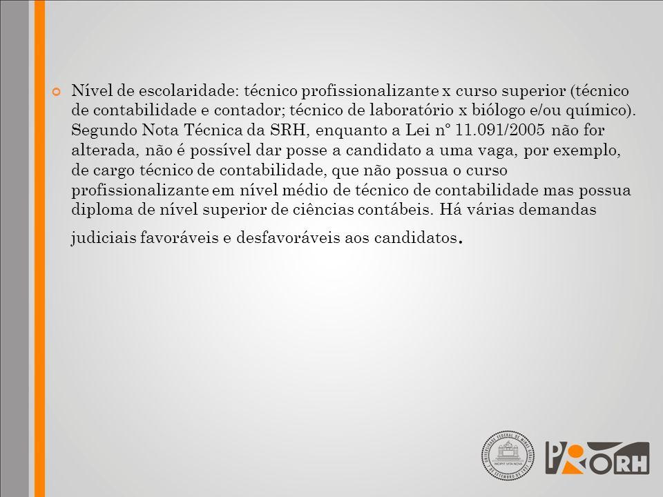 Nível de escolaridade: técnico profissionalizante x curso superior (técnico de contabilidade e contador; técnico de laboratório x biólogo e/ou químico