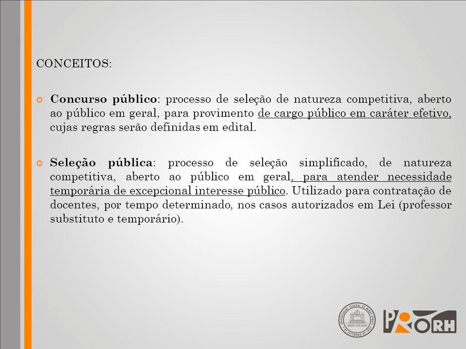 CONCEITOS: Concurso público : processo de seleção de natureza competitiva, aberto ao público em geral, para provimento de cargo público em caráter efe