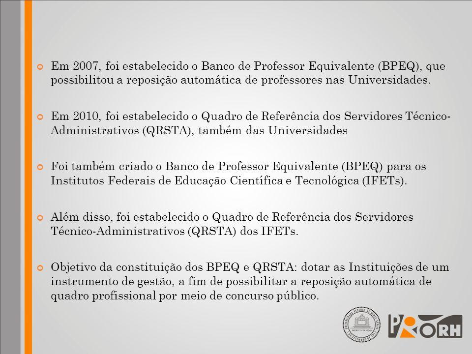 Em 2007, foi estabelecido o Banco de Professor Equivalente (BPEQ), que possibilitou a reposição automática de professores nas Universidades. Em 2010,