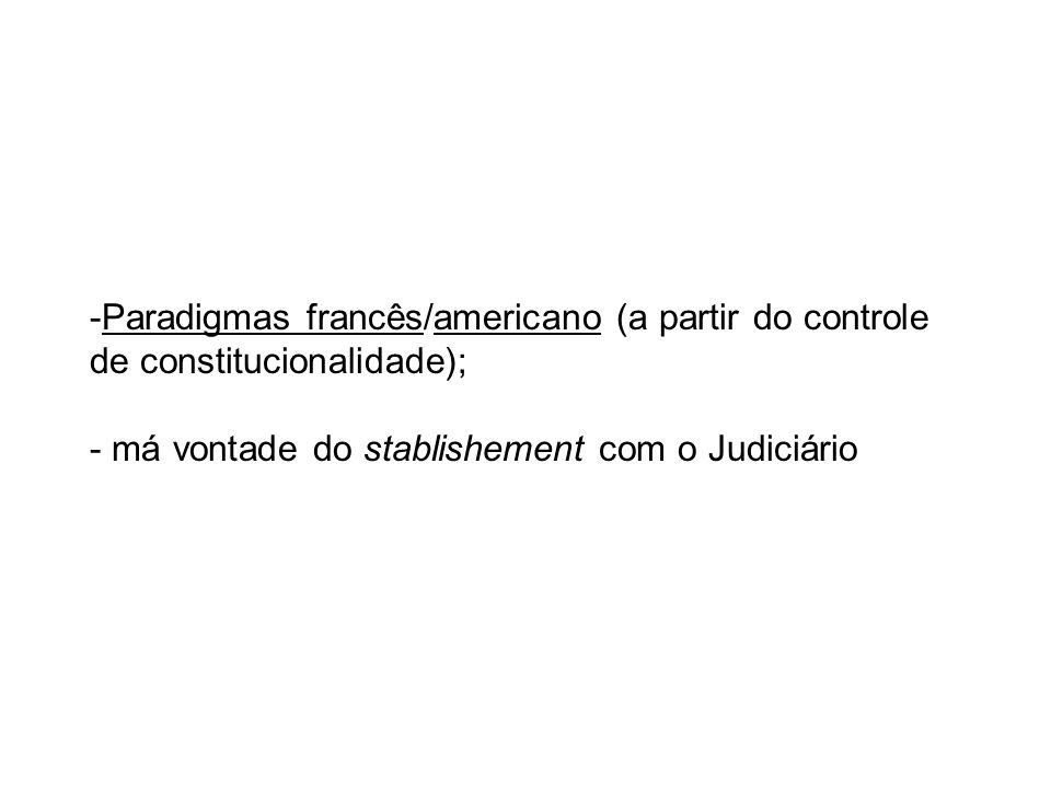 IV) EMENDA 45/2004
