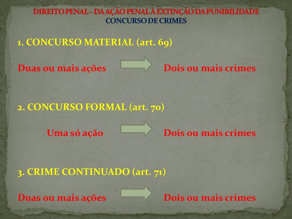 1. CONCURSO MATERIAL (art. 69) Duas ou mais açõesDois ou mais crimes 2. CONCURSO FORMAL (art. 70) Uma só açãoDois ou mais crimes 3. CRIME CONTINUADO (
