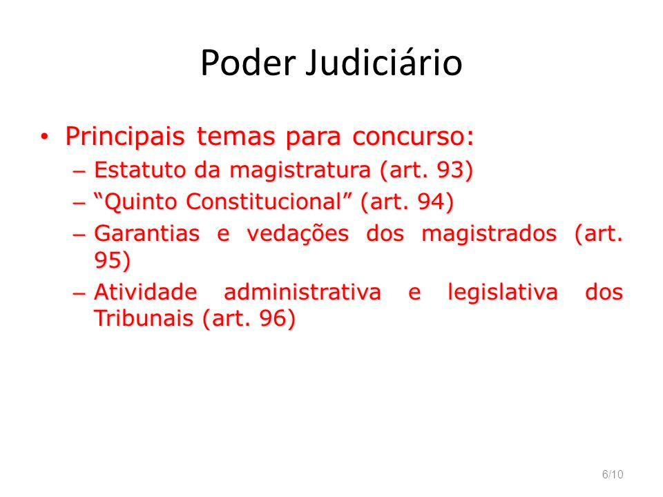 6/10 Poder Judiciário Principais temas para concurso: Principais temas para concurso: – Estatuto da magistratura (art. 93) – Quinto Constitucional (ar