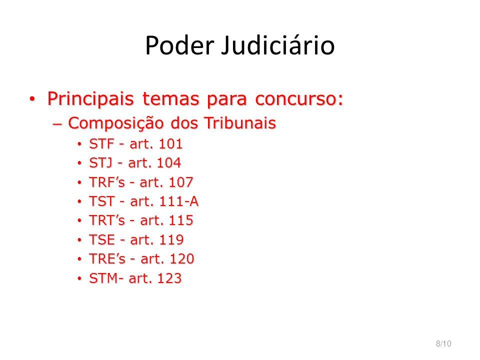8/10 Poder Judiciário Principais temas para concurso: Principais temas para concurso: – Composição dos Tribunais STF - art. 101 STF - art. 101 STJ - a