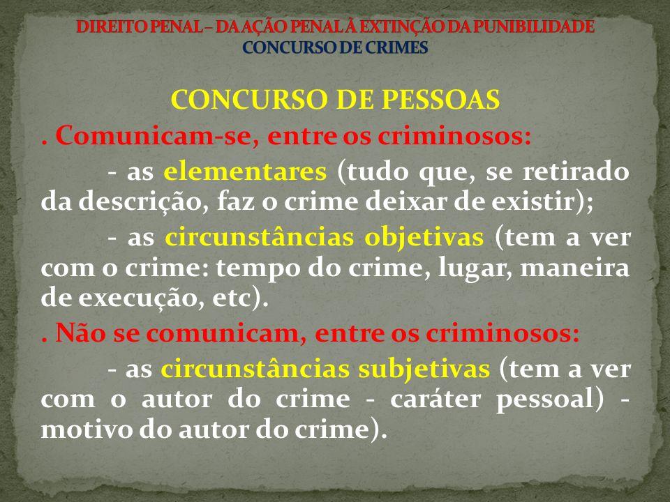 CONCURSO DE PESSOAS.