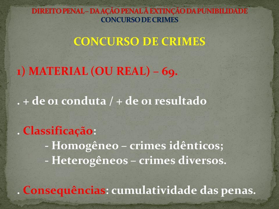 CONCURSO DE CRIMES 1) MATERIAL (OU REAL) – 69..+ de 01 conduta / + de 01 resultado.