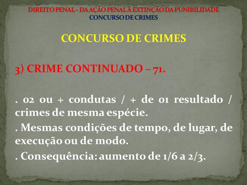 CONCURSO DE CRIMES 3) CRIME CONTINUADO – 71..