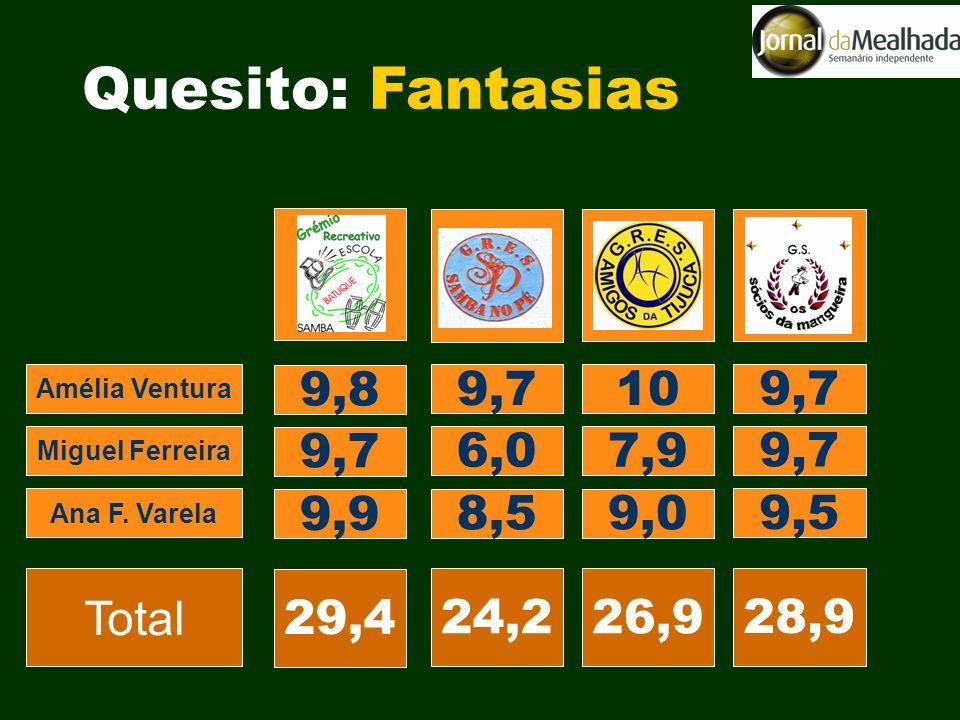9,7 9,8 10 9,7 6,0 9,7 7,9 9,7 8,5 9,9 9,0 9,5 24,2 29,4 26,9 28,9 Amélia Ventura Miguel Ferreira Ana F.