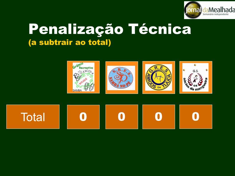 Penalização Técnica (a subtrair ao total) 0 0 0 0 Total