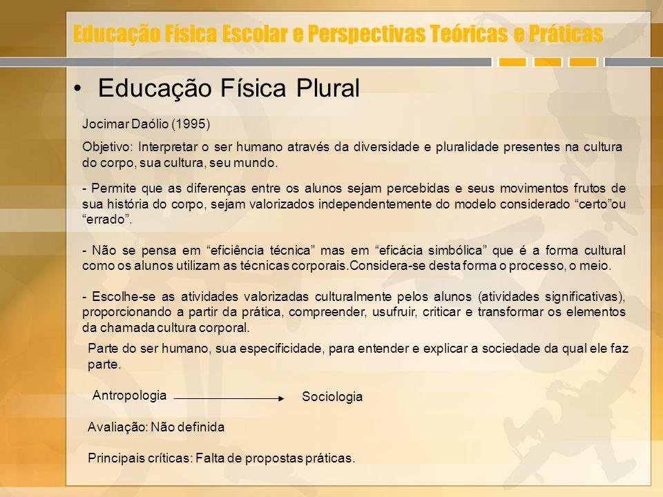 Educação Física Escolar e Perspectivas Teóricas e Práticas Educação Física Plural Jocimar Daólio (1995) Objetivo: Interpretar o ser humano através da