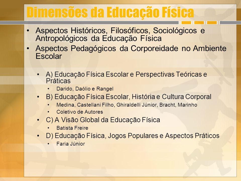 Dimensões da Educação Física Aspectos Históricos, Filosóficos, Sociológicos e Antropológicos da Educação Física Aspectos Pedagógicos da Corporeidade n