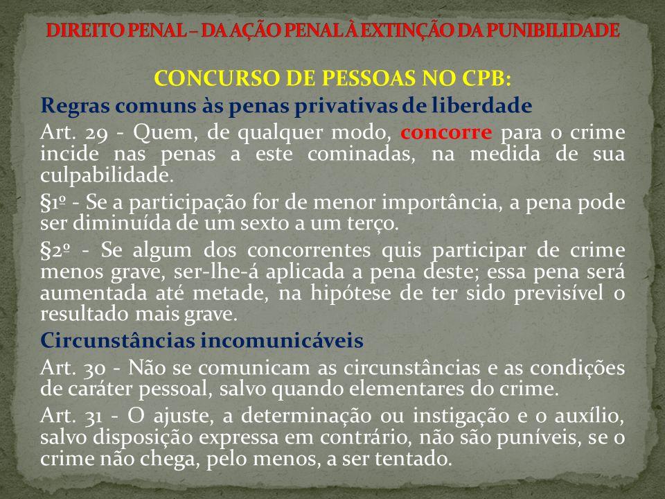 CONCURSO DE PESSOAS NO CPB: Regras comuns às penas privativas de liberdade Art. 29 - Quem, de qualquer modo, concorre para o crime incide nas penas a