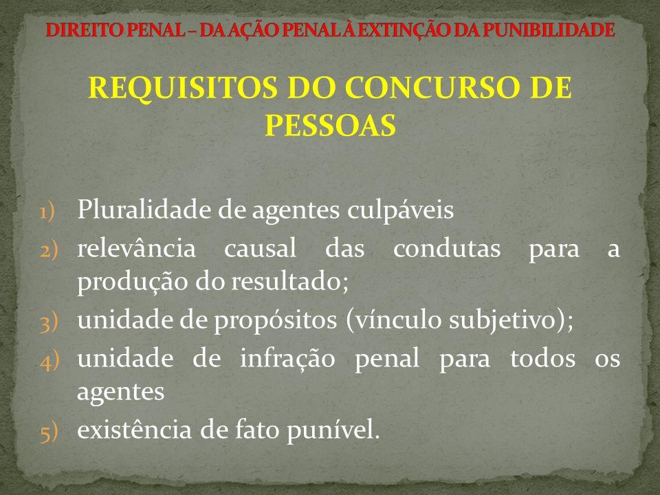 REQUISITOS DO CONCURSO DE PESSOAS 1) Pluralidade de agentes culpáveis 2) relevância causal das condutas para a produção do resultado; 3) unidade de pr