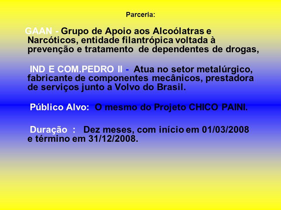 Parceria: GAAN - Grupo de Apoio aos Alcoólatras e Narcóticos, entidade filantrópica voltada à prevenção e tratamento de dependentes de drogas, IND E C