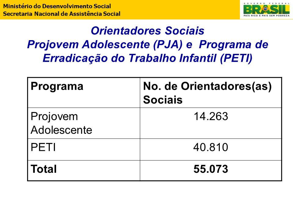 Ministério do Desenvolvimento Social Secretaria Nacional de Assistência Social Orientadores Sociais Projovem Adolescente (PJA) e Programa de Erradicaç