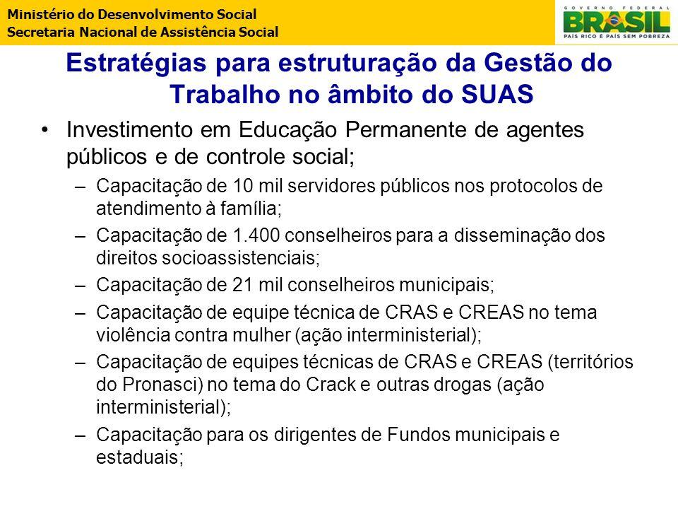 Ministério do Desenvolvimento Social Secretaria Nacional de Assistência Social Estratégias para estruturação da Gestão do Trabalho no âmbito do SUAS I
