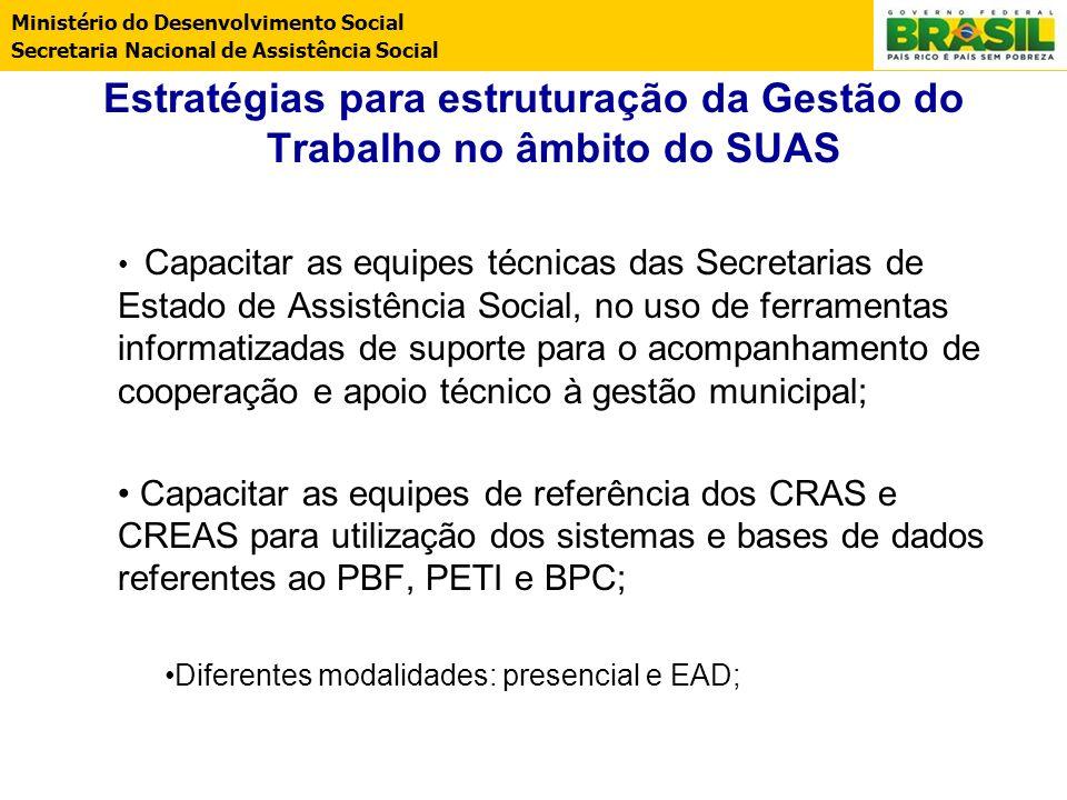 Ministério do Desenvolvimento Social Secretaria Nacional de Assistência Social Estratégias para estruturação da Gestão do Trabalho no âmbito do SUAS C