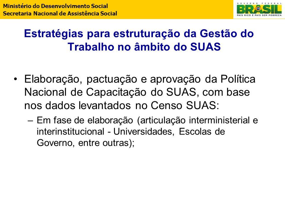 Ministério do Desenvolvimento Social Secretaria Nacional de Assistência Social Estratégias para estruturação da Gestão do Trabalho no âmbito do SUAS E