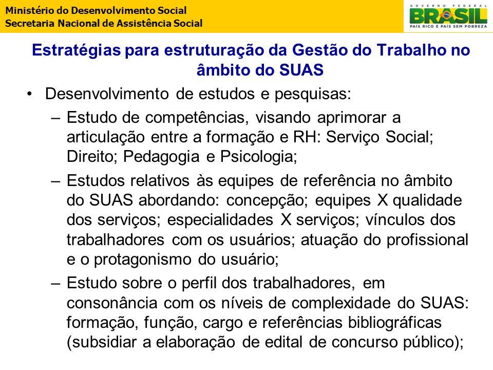 Ministério do Desenvolvimento Social Secretaria Nacional de Assistência Social Estratégias para estruturação da Gestão do Trabalho no âmbito do SUAS D