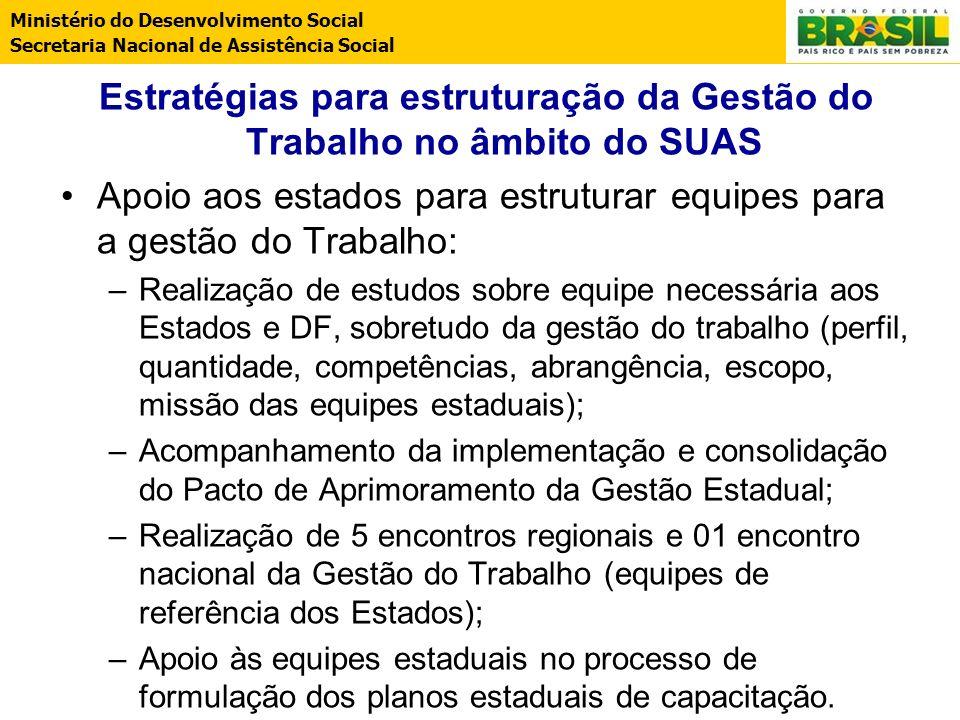 Ministério do Desenvolvimento Social Secretaria Nacional de Assistência Social Estratégias para estruturação da Gestão do Trabalho no âmbito do SUAS A