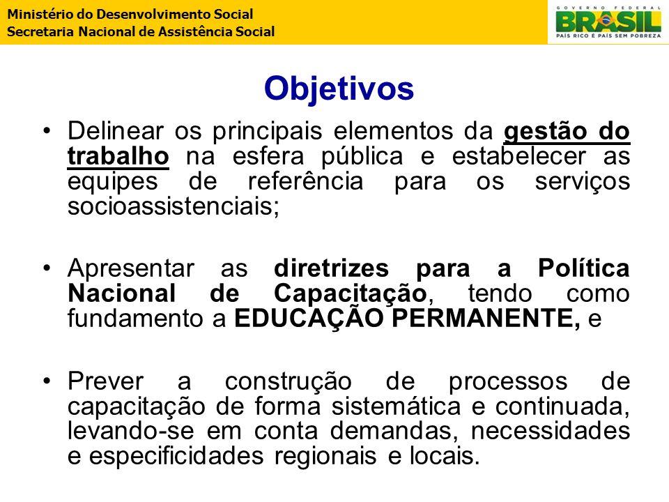 Ministério do Desenvolvimento Social Secretaria Nacional de Assistência Social Objetivos Delinear os principais elementos da gestão do trabalho na esf