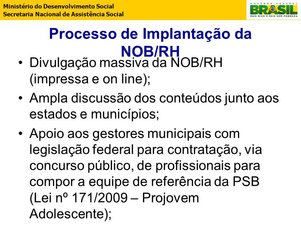 Ministério do Desenvolvimento Social Secretaria Nacional de Assistência Social Processo de Implantação da NOB/RH Divulgação massiva da NOB/RH (impress