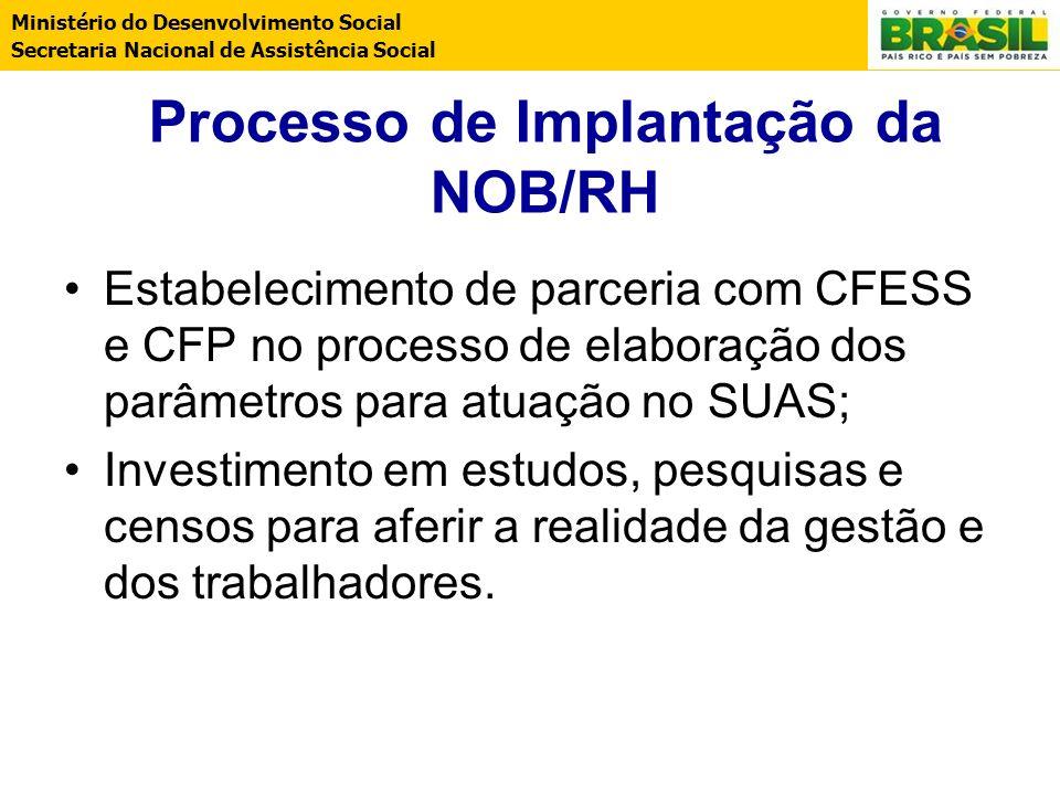 Ministério do Desenvolvimento Social Secretaria Nacional de Assistência Social Processo de Implantação da NOB/RH Estabelecimento de parceria com CFESS