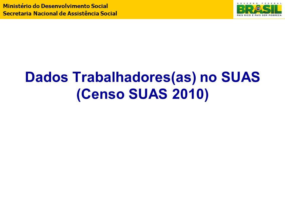 Ministério do Desenvolvimento Social Secretaria Nacional de Assistência Social Dados Trabalhadores(as) no SUAS (Censo SUAS 2010)