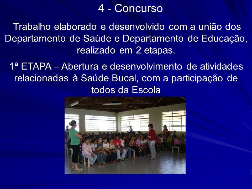 4 - Concurso 1ª ETAPA – Abertura e desenvolvimento de atividades relacionadas à Saúde Bucal, com a participação de todos da Escola Trabalho elaborado