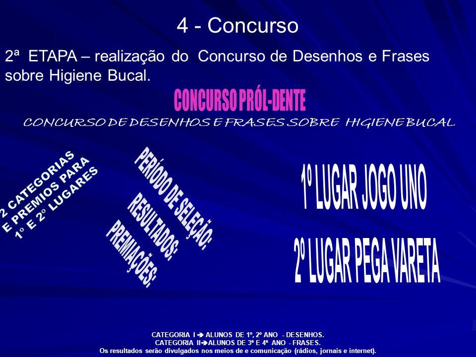 4 - Concurso 2ª ETAPA – realização do Concurso de Desenhos e Frases sobre Higiene Bucal. CONCURSO DE DESENHOS E FRASES SOBRE HIGIENE BUCAL CATEGORIA I