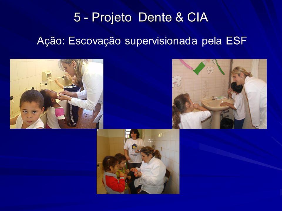 Ação: Escovação supervisionada pela ESF 5 - Projeto Dente & CIA