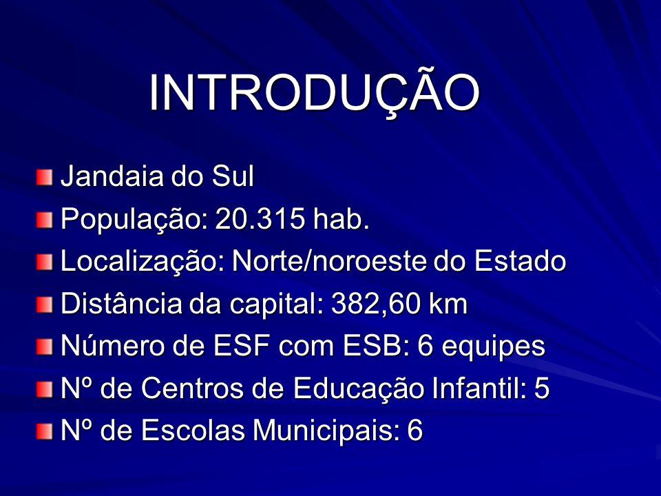 INTRODUÇÃO Jandaia do Sul População: 20.315 hab. Localização: Norte/noroeste do Estado Distância da capital: 382,60 km Número de ESF com ESB: 6 equipe