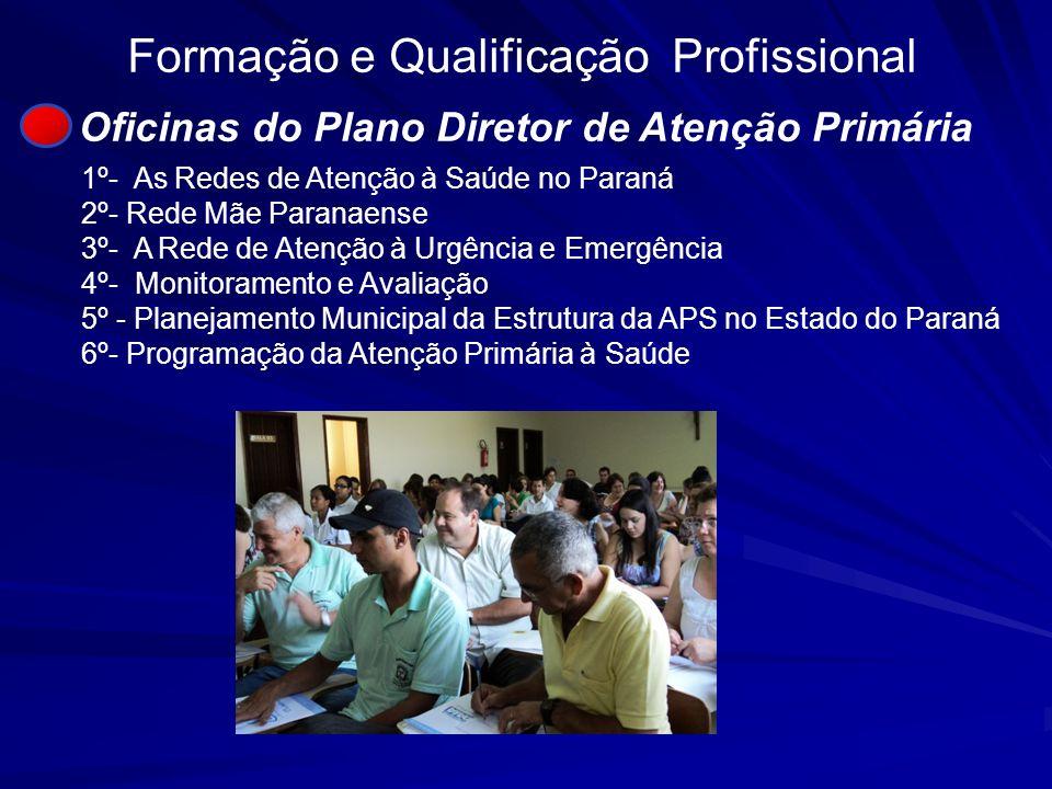 Oficinas do Plano Diretor de Atenção Primária Formação e Qualificação Profissional 1º- As Redes de Atenção à Saúde no Paraná 2º- Rede Mãe Paranaense 3