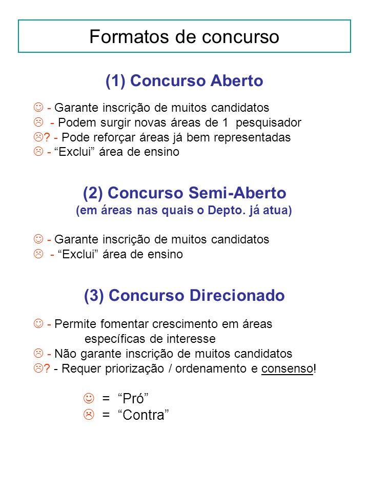 Formatos de concurso (1) Concurso Aberto - Garante inscrição de muitos candidatos - Podem surgir novas áreas de 1 pesquisador ? - Pode reforçar áreas