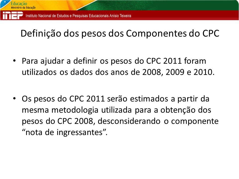 Definição dos pesos dos Componentes do CPC Para ajudar a definir os pesos do CPC 2011 foram utilizados os dados dos anos de 2008, 2009 e 2010. Os peso